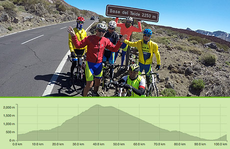 guided-road-bike-tours-teide